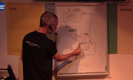 Verbos Takover workshop videos now online